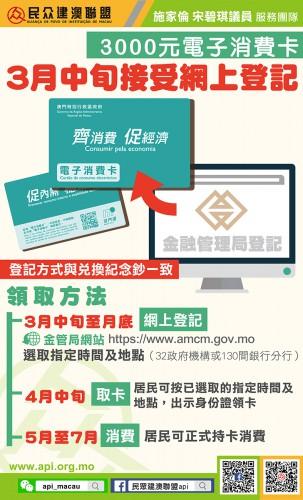 【疫後支援】電子消費卡3月中旬接受網上登記